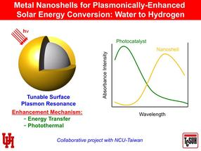 Nanomaterials hold promise for producing hydrogen from water