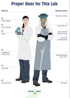 Personal protective equipment: Don't just wear them wear ...
