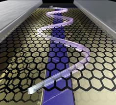 Graphene Research: Electrons Moving along Defined Snake States