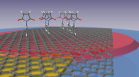 how maleimide compounds bind to the graphene surface