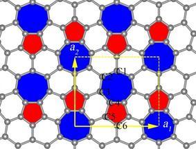 phagraphene graphen 2-d materials