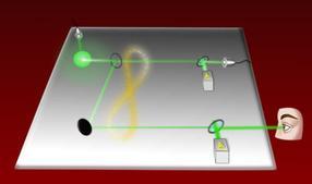 Ein Experiment will die Quantenphysik für das menschliche Auge sichtbar machen