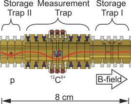 The proton precisely weighted
