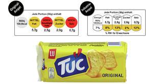 Die Original Tuc Cracker der Firma Mondelez bekäme mit der Original-Ampel der britischen Lebensmittelbehörde FSA zwei rote Ampeln für einen hohen Gehalt an gesättigten Fetten und Salz. Nicht aber mit der neuen Ampel, welche die sechs großen Lebensmittelkonzerne in Europa, darunter Mondelez, planen: Alle Nährwerte sind plötzlich im orangenen Bereich.